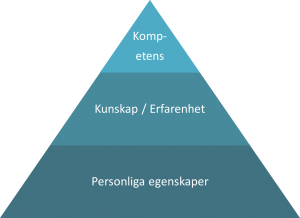 pyramid bara